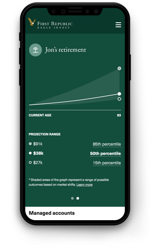 Eagle investment systems salary finder fidelity investments charleston south carolina