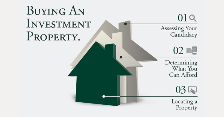 Graphic: Buying an Investment Property.